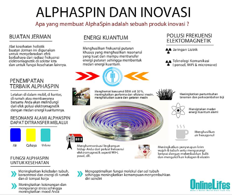 Alpha Spin dan Inovasi